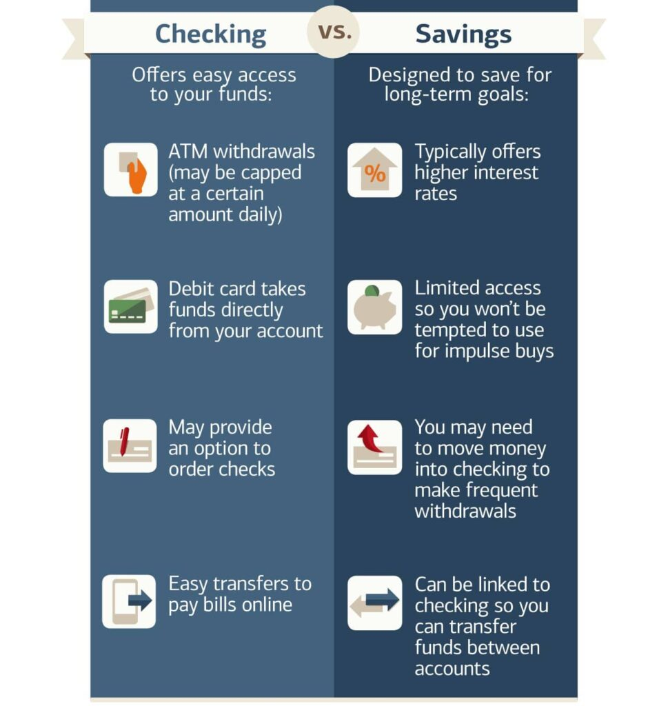difference between checking and savings accounts