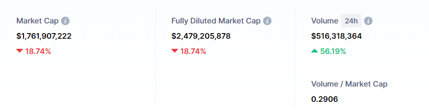 2021 04 23 17 23 44 Decentraland price today MANA live marketcap chart and info CoinMarketCap